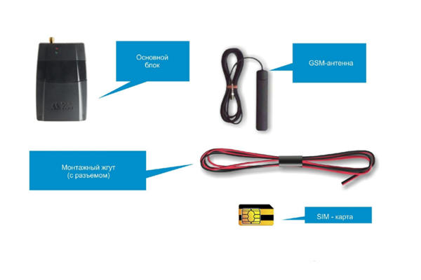 Компоненты GSM-сигнализации ZONT Mega SX-150