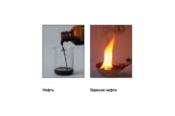 Процесс горения нефти