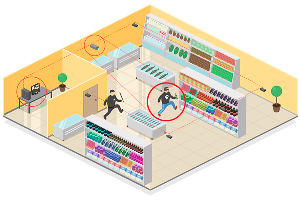 Система видеонаблюдения в минимаркете