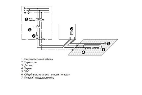 Электронная схема подключения системы снеготаяния