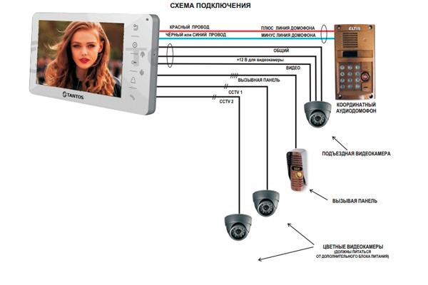 Схема подключения цветного видеодомофона Tantos Amelie-SD