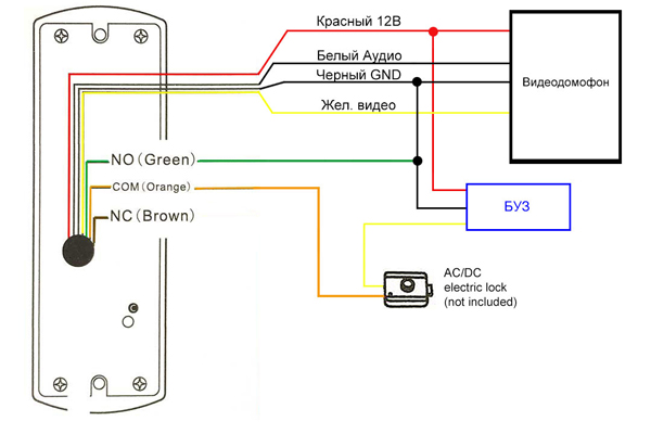 Схема подключения вызывной панели цветного видеодомофона