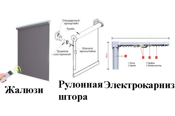 Классификация автоматических штор