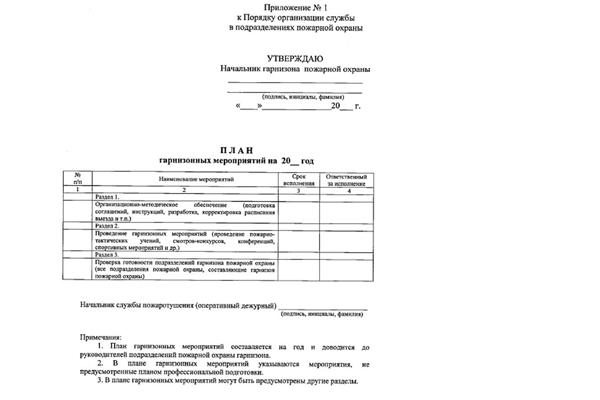 Утверждение плана гарнизонных мероприятий начальником ГПО