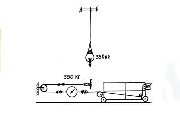 Схема испытания на прочность пожарной веревки
