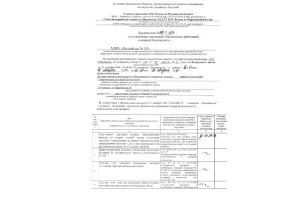 Образец предписания по устранению нарушения ППБ